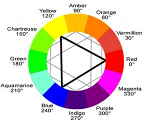 Interior Design Color Wheel Best 9 Color Wheel Interior Design Tip  Decorating Design